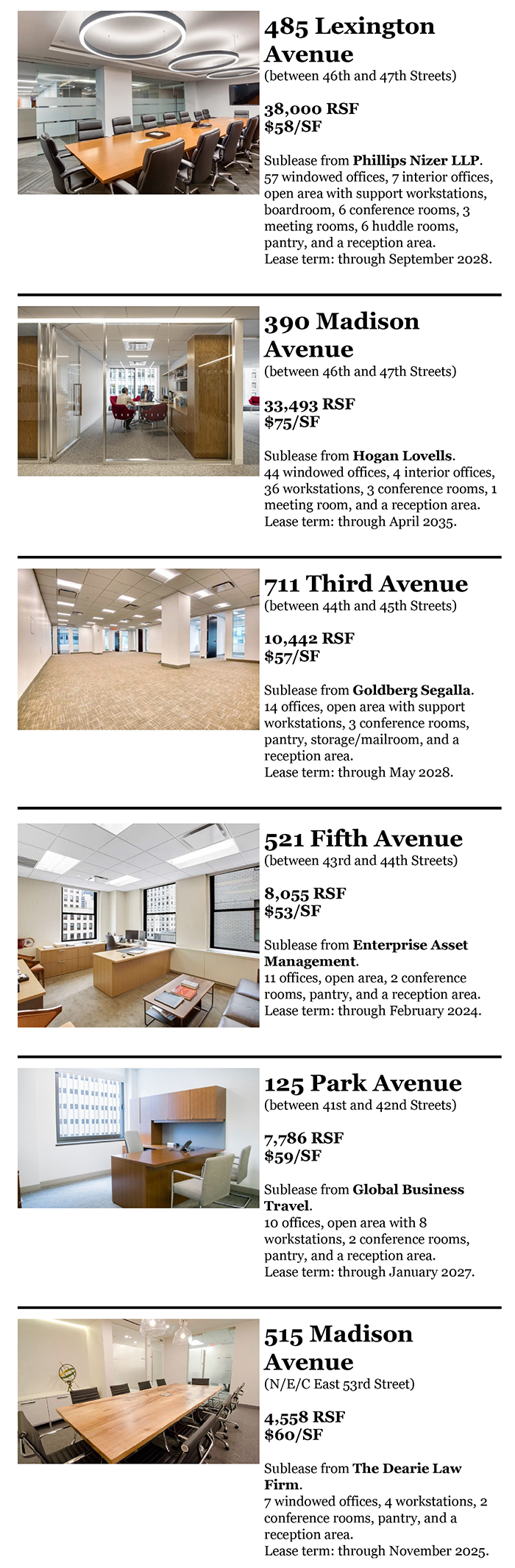 Ruth Colp-Haber - Wharton Property Advisors - NYC office space lease negotiation